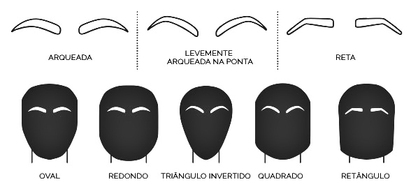 tipos-de-sobrancelhas